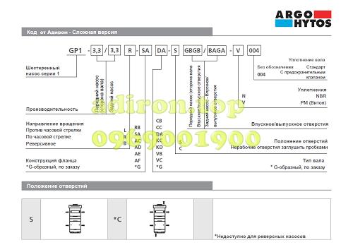 Характеристики Серії шестерні насоса Argo Hytos (Арго Хитос) GP1 GP2 GP3   Адірон™ 👍 Якість ТУТ